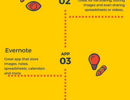 5 Best Apps for Family Organization