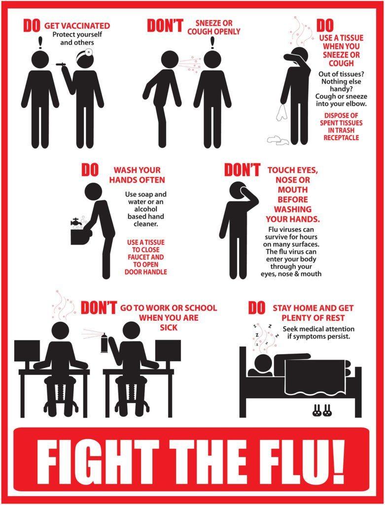 Flu Prevention 101